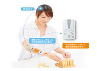 随意運動介助型電気刺激装置 オージー技研社製 IVES